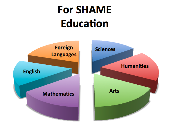 SHAME Education Poised to Infiltrate U.S. Schools (3/3)